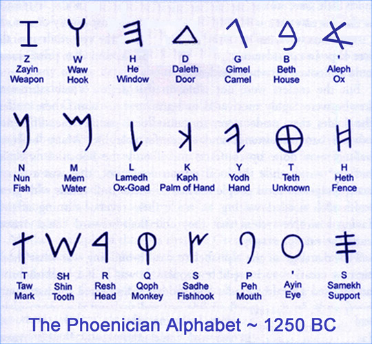aramaic language 