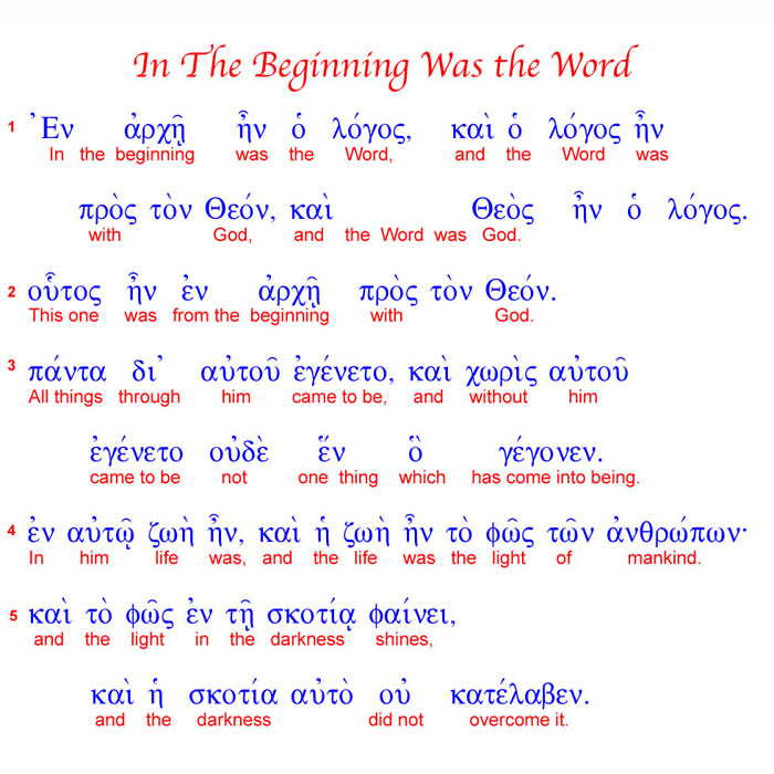 The Prologue To The Gospel Of John