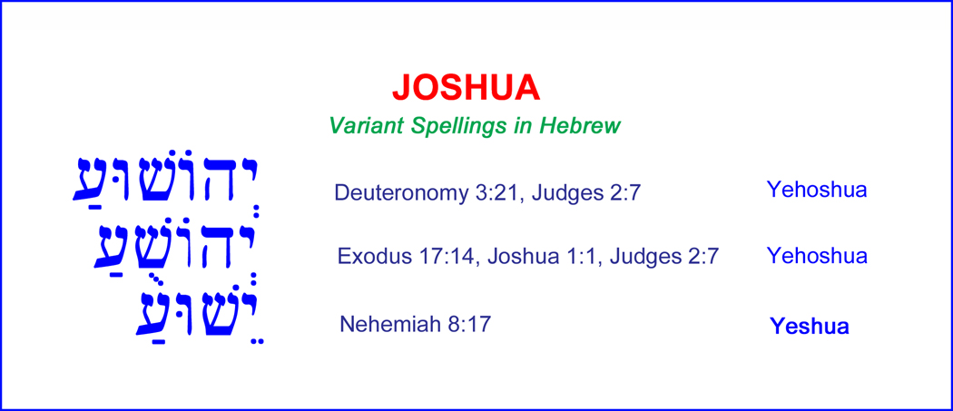 Variant Spellings of Joshua in the Hebrew Masoretic text.